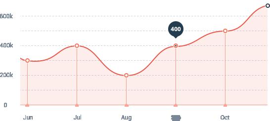 home-graph
